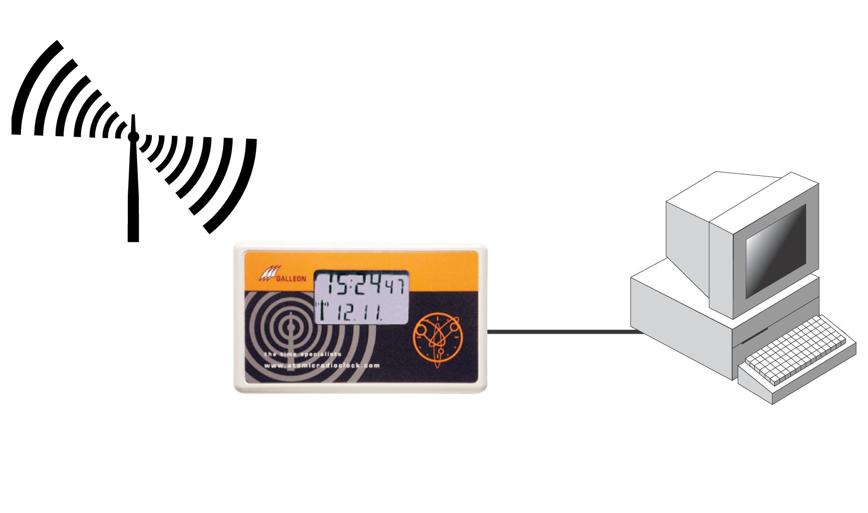 atom radyo saati