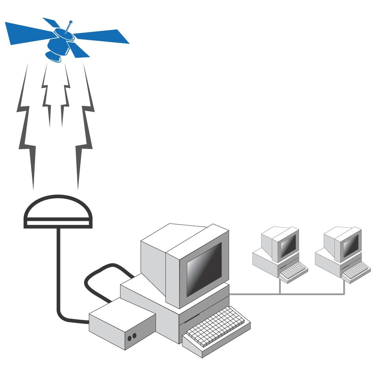 GPS zamanlı sunucu servergps-Galleon